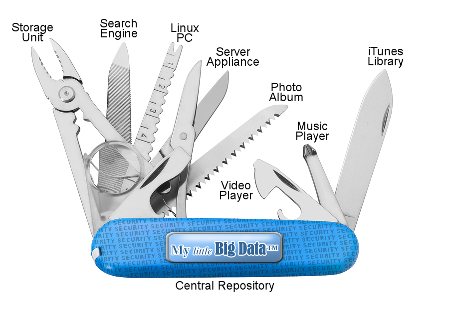 Blue Army Knife